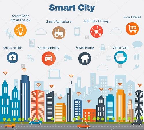 membangun smart city berbasis IoT
