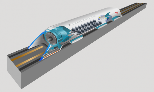 Teknologi Hyperloop